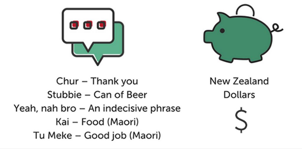 Guide to New Zealand currency and slang
