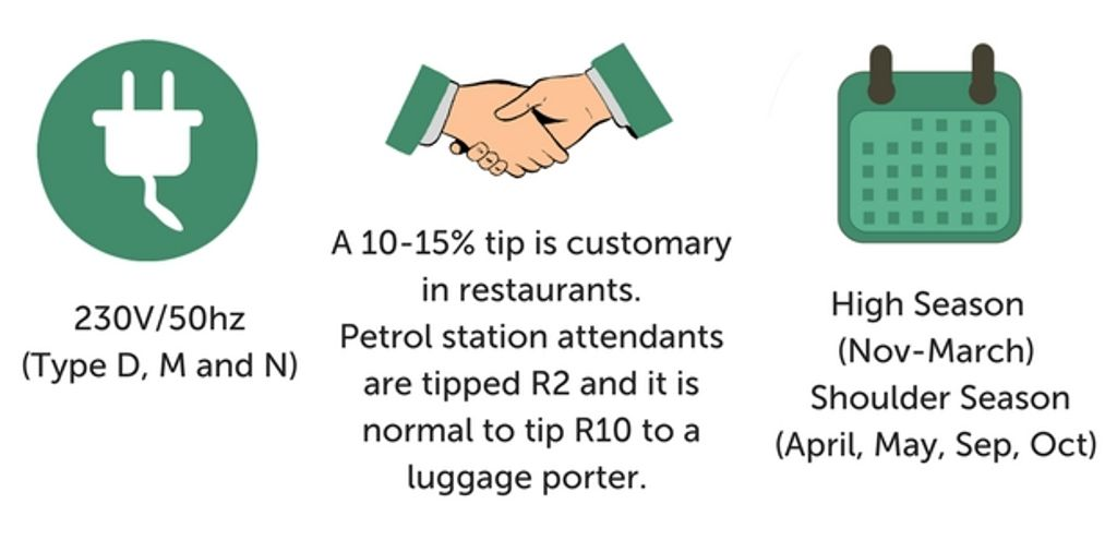 graphic of South African culture and customs